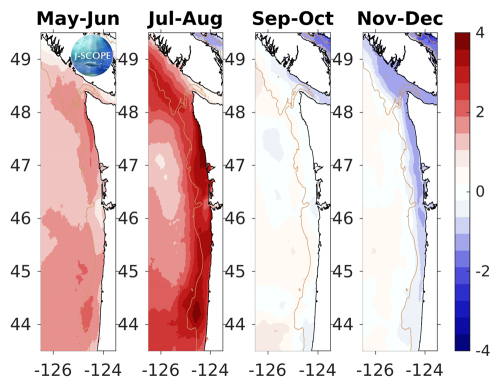 Sea surface temperature forecast