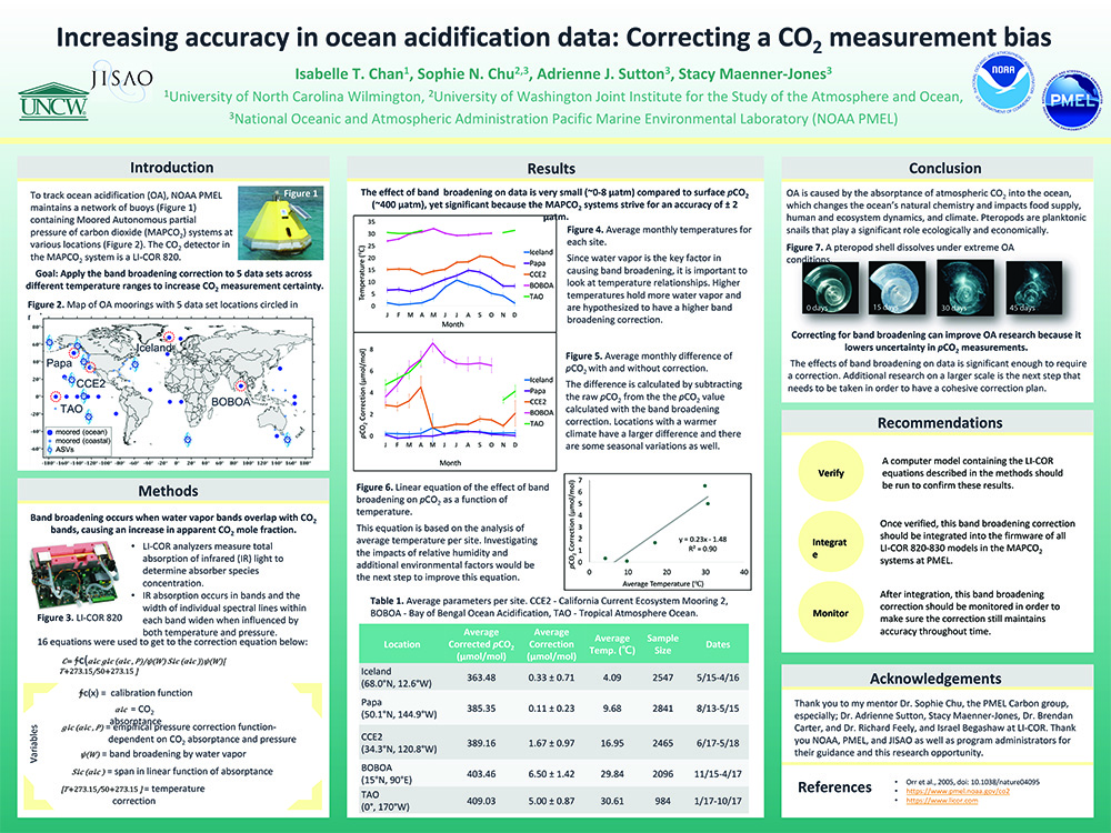 Isabelle's research poster